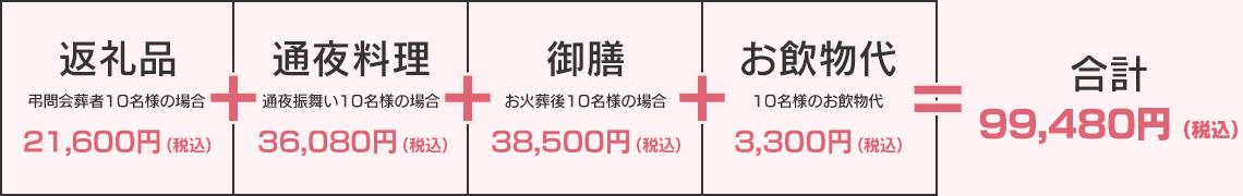 合計90,588円(税込)